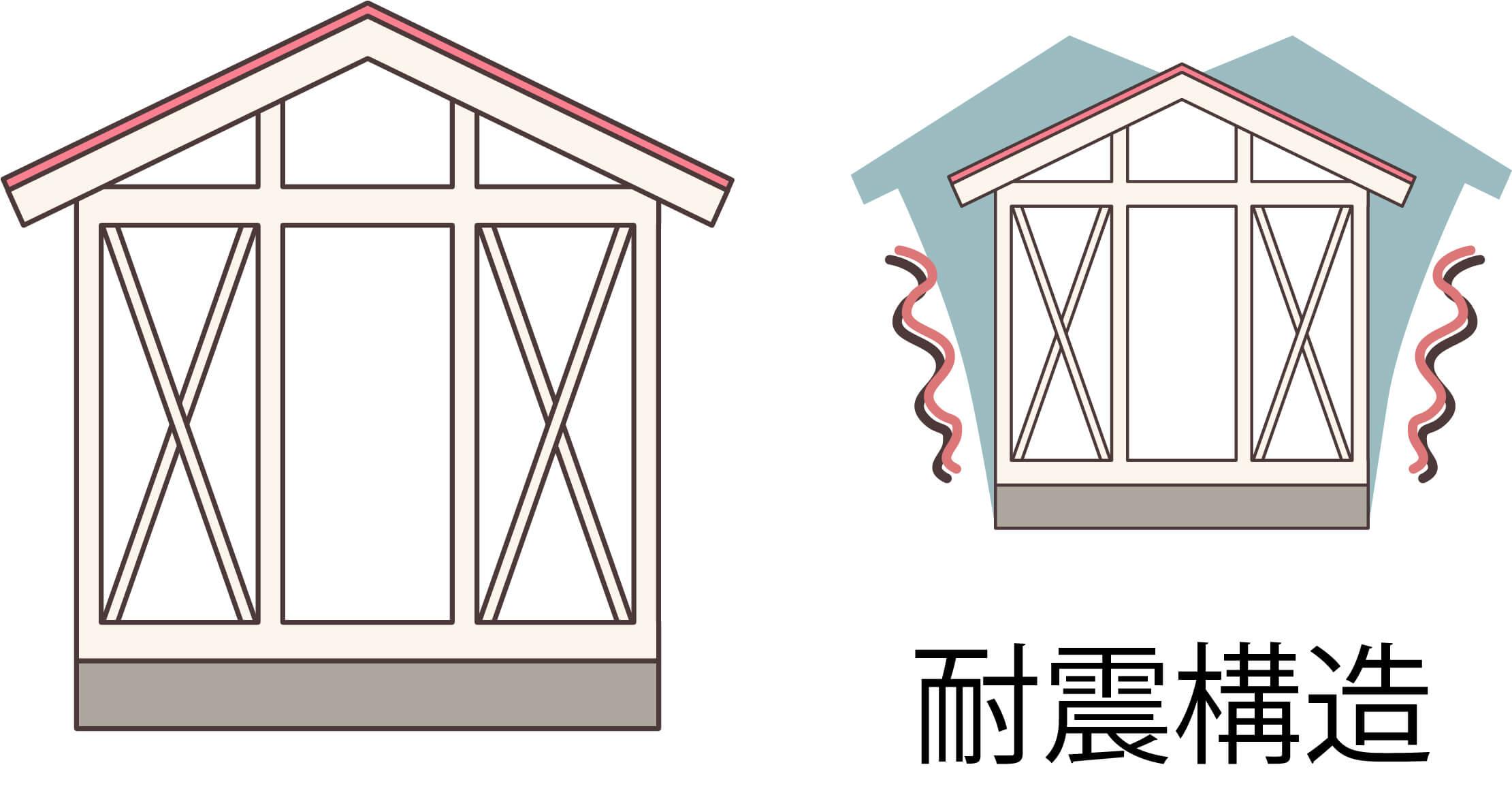 大阪市の耐震住宅の種類「耐震」