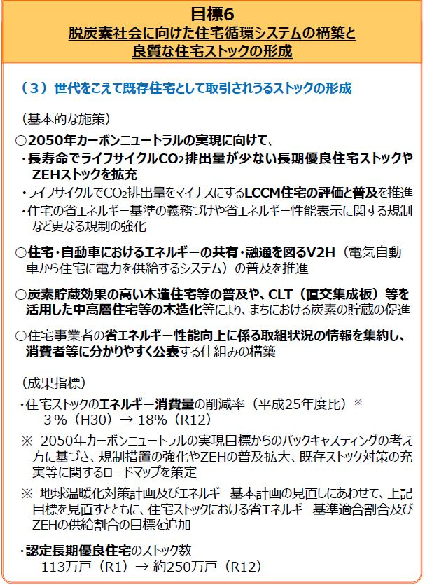大阪でLCCM住宅を建てるならリーフアーキテクチャ