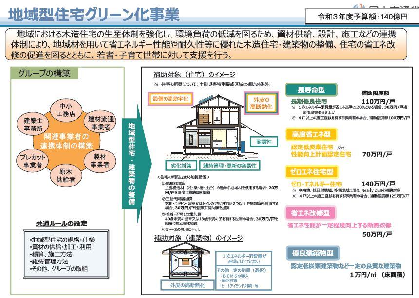 堺市で家を建てるならリーフアーキテクチャ